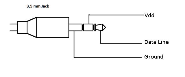 raspberrypi current and temperature sensor adaptor